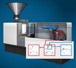 Camsizer P4 3D Model